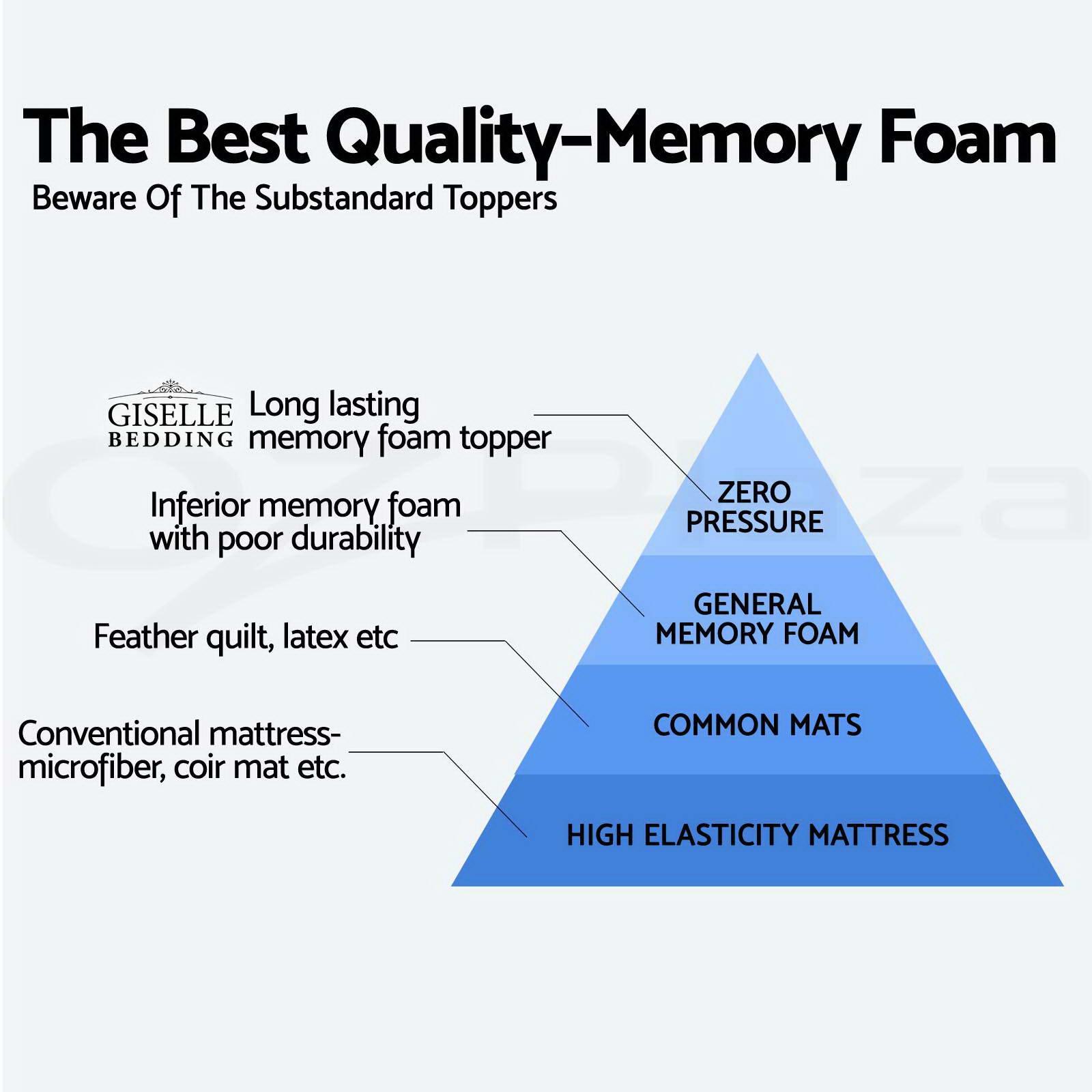 COOL-GEL-Memory-Foam-Mattress-Topper-BAMBOO-Fabric-
