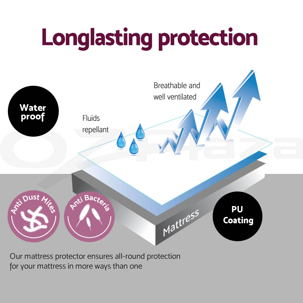 Giselle-Waterproof-Mattress-Protector-Queen-Fully-Fitted-Non-Woven-All-Sizes thumbnail 15